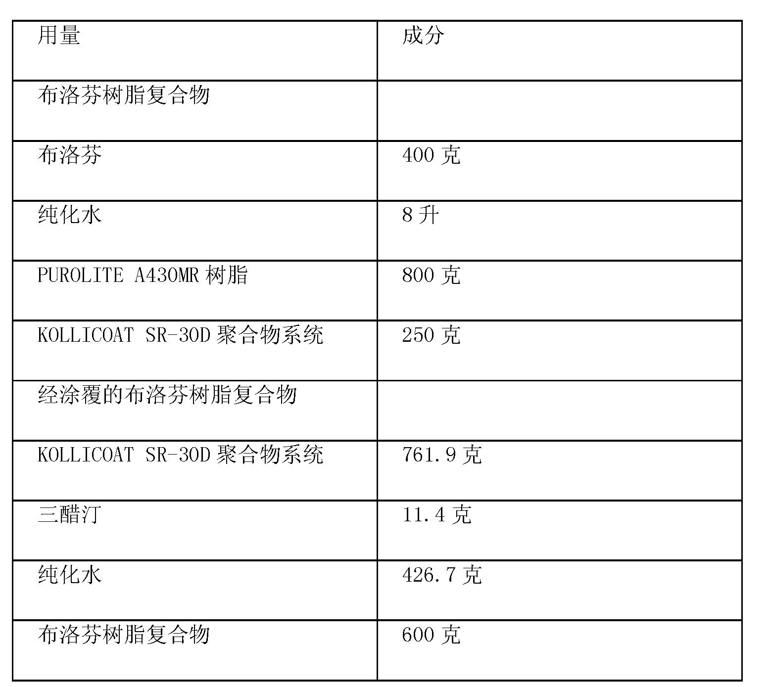 Figure CN102488652BD00301