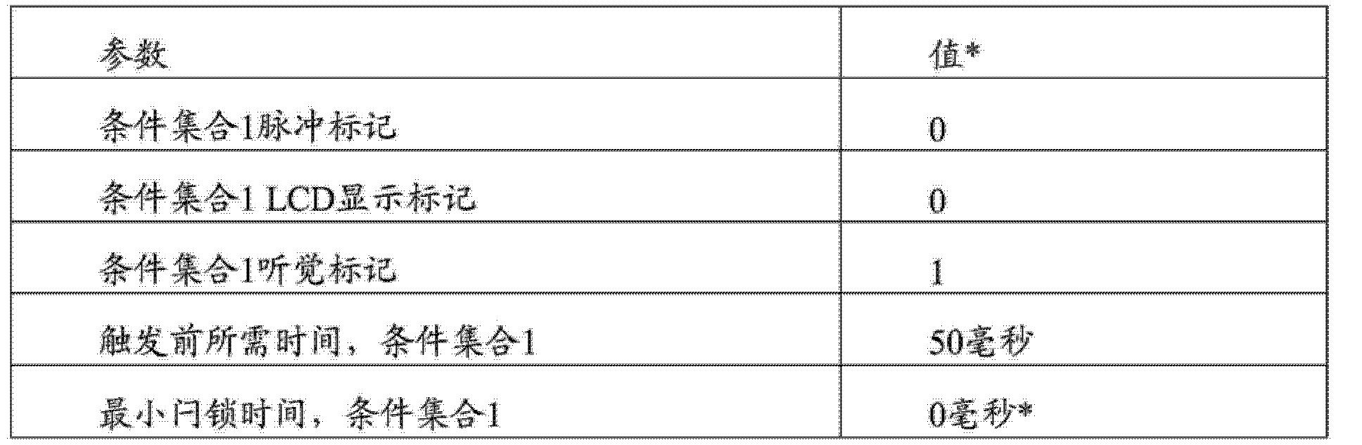 Figure CN104363844AD00491
