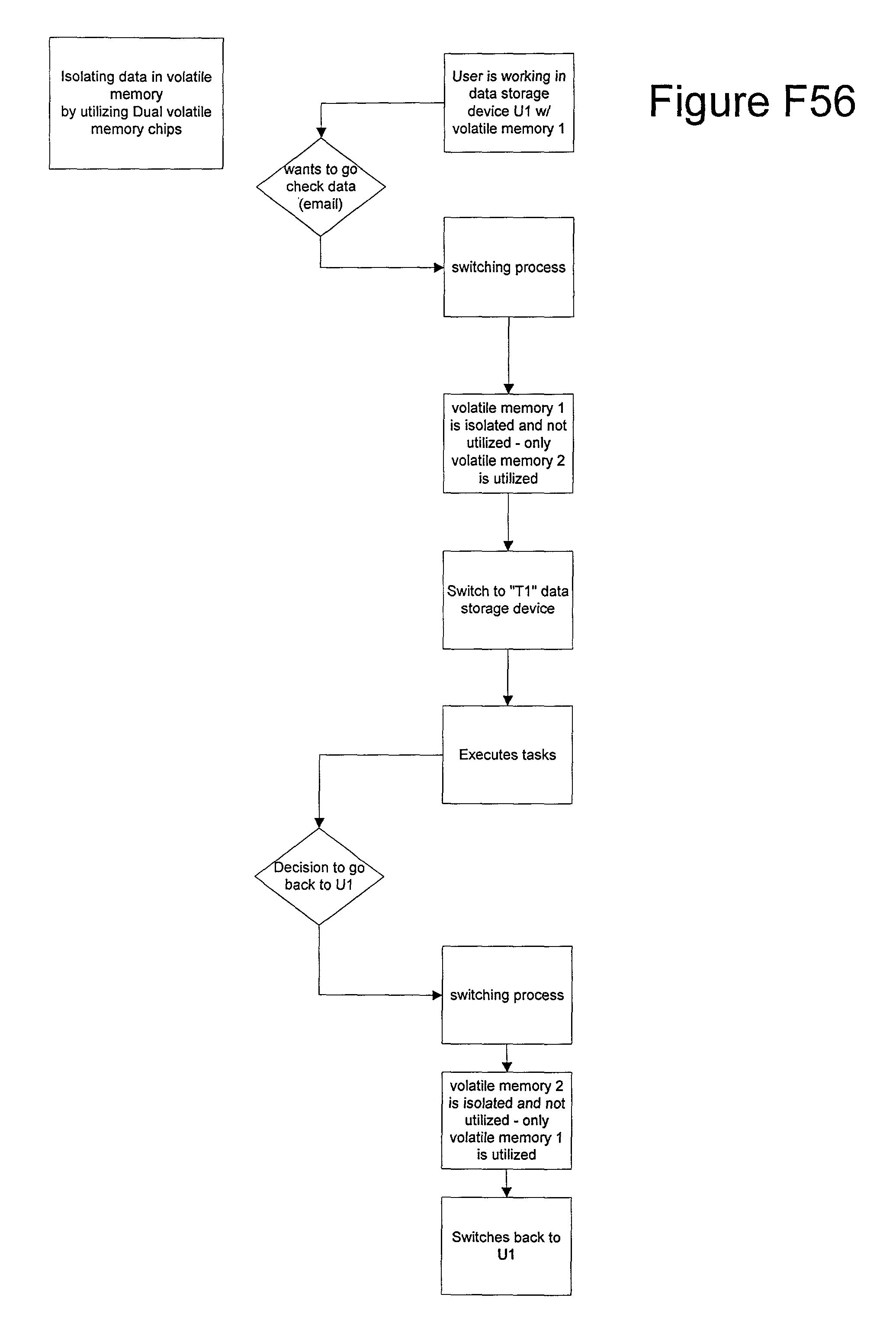 Figure US20020188887A1-20021212-P00061