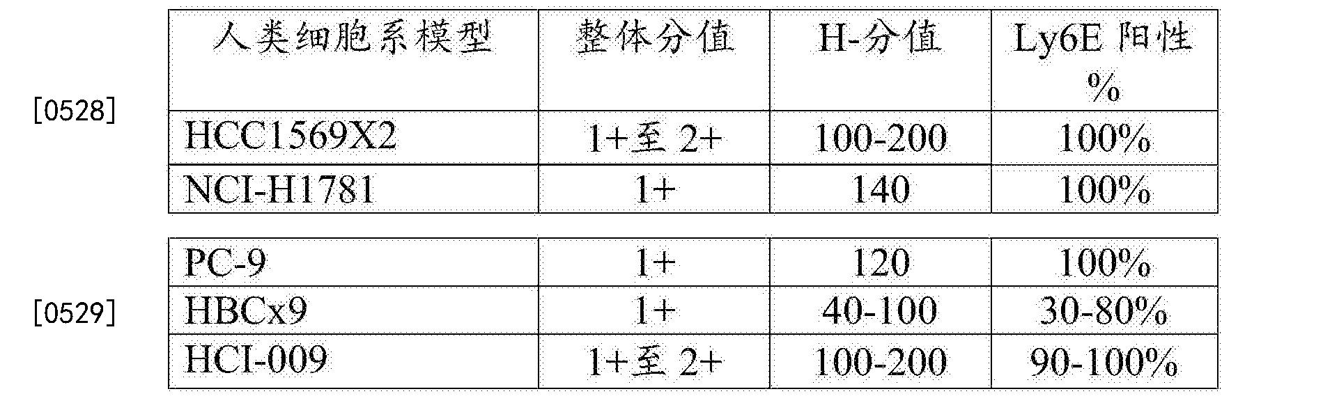 Figure CN108064246AD00892