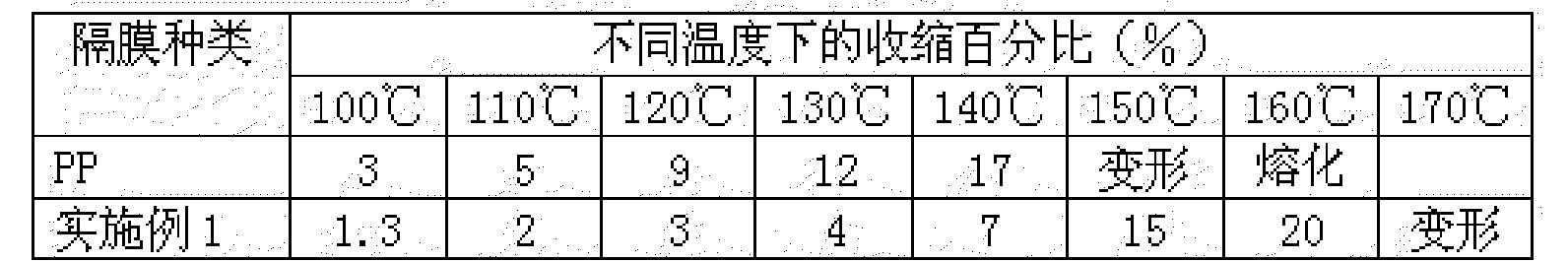 Figure CN101434708BD00101
