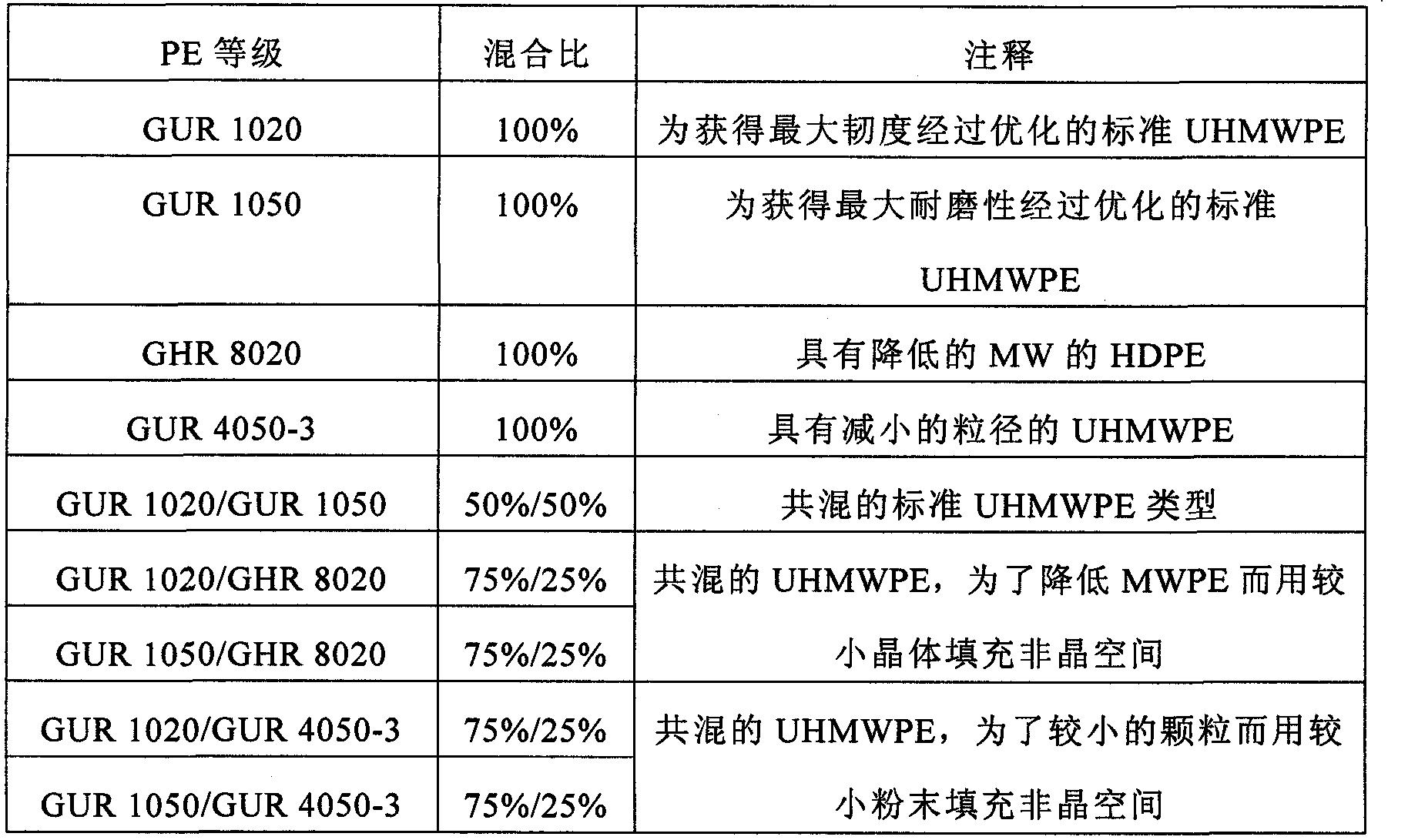 Figure CN102307945BD00192