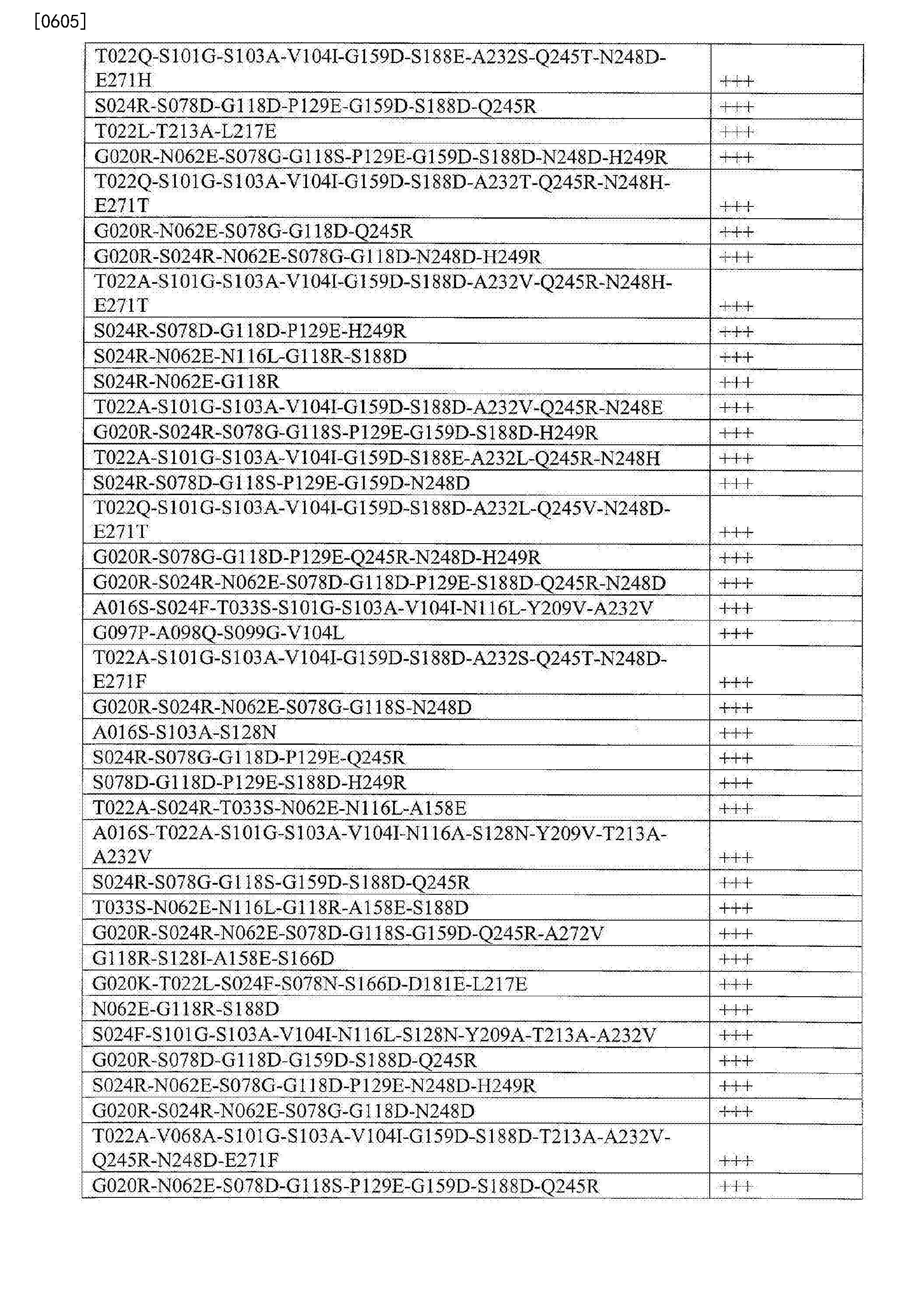 Figure CN103764823BD02071