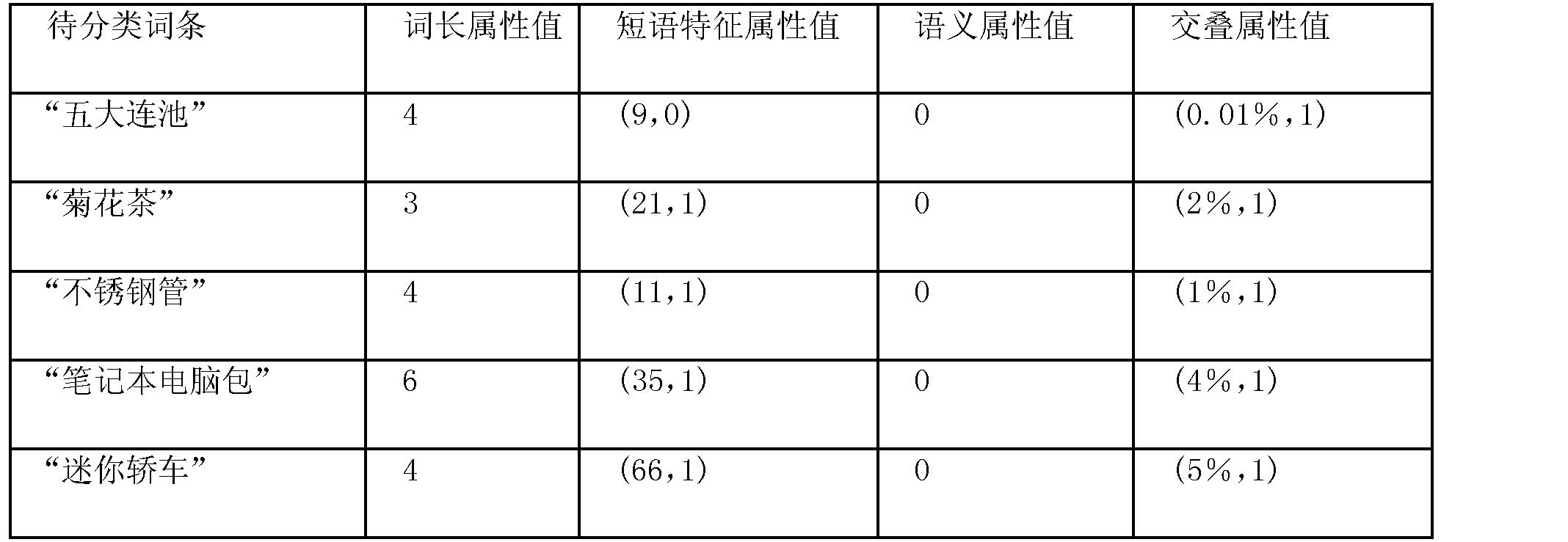 Figure CN102479191BD00112