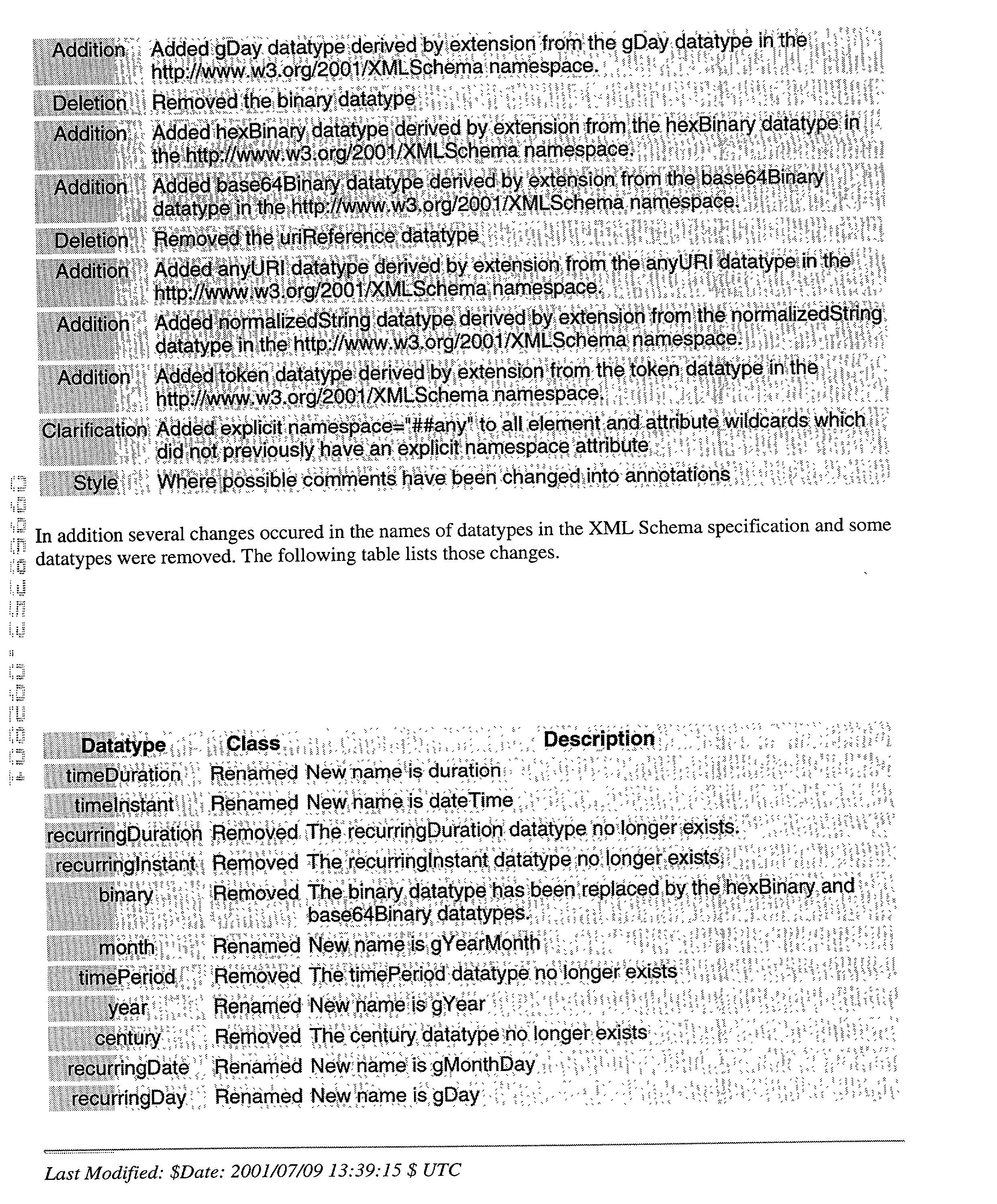 Figure US20030093436A1-20030515-P00059