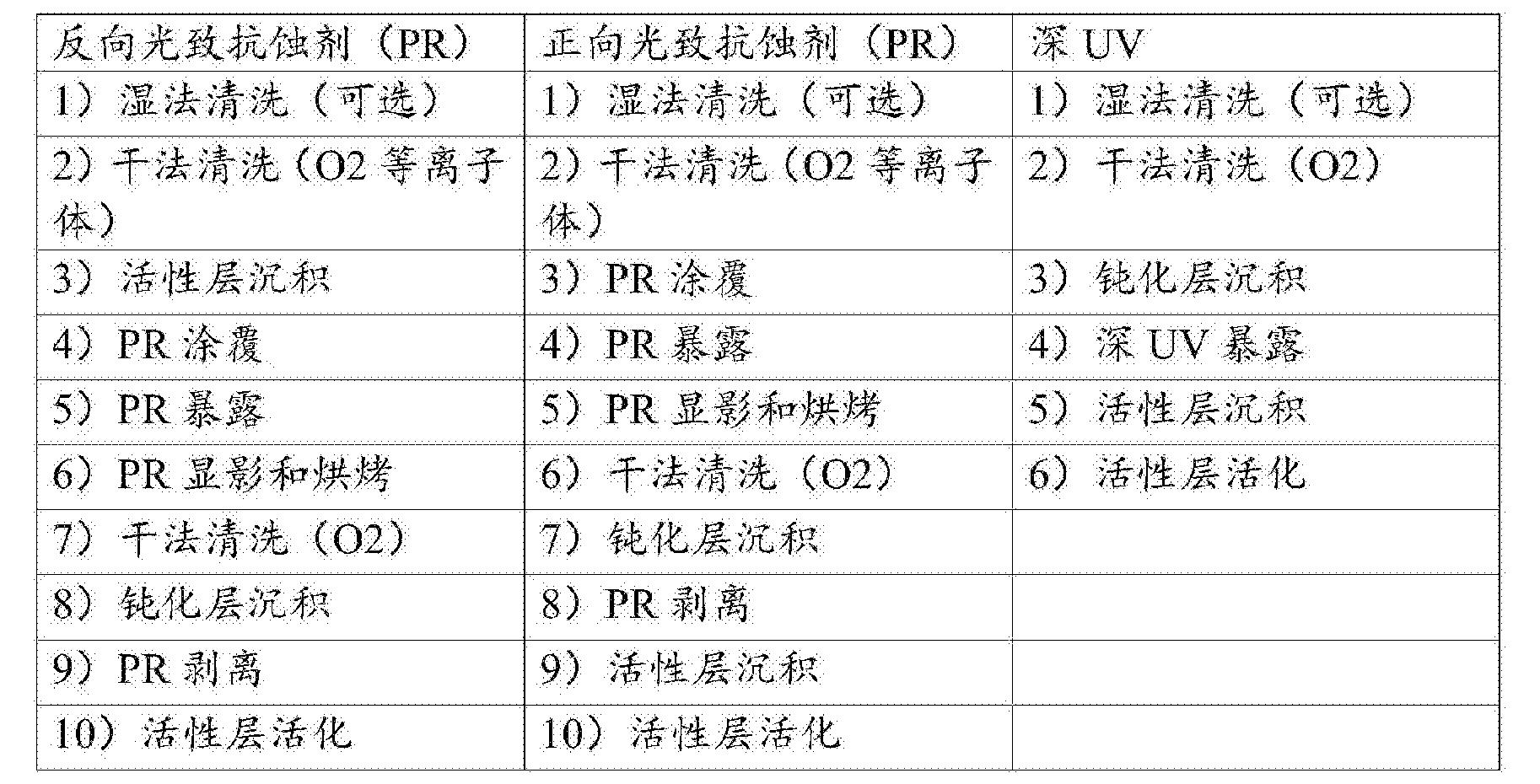 Figure CN108603307AD00391
