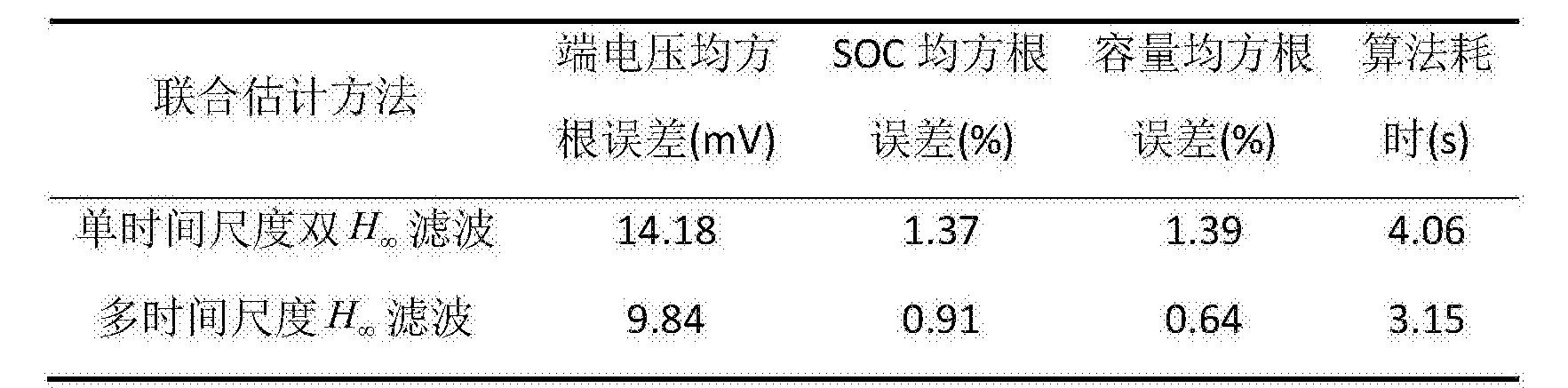 Figure CN106291381BD00151