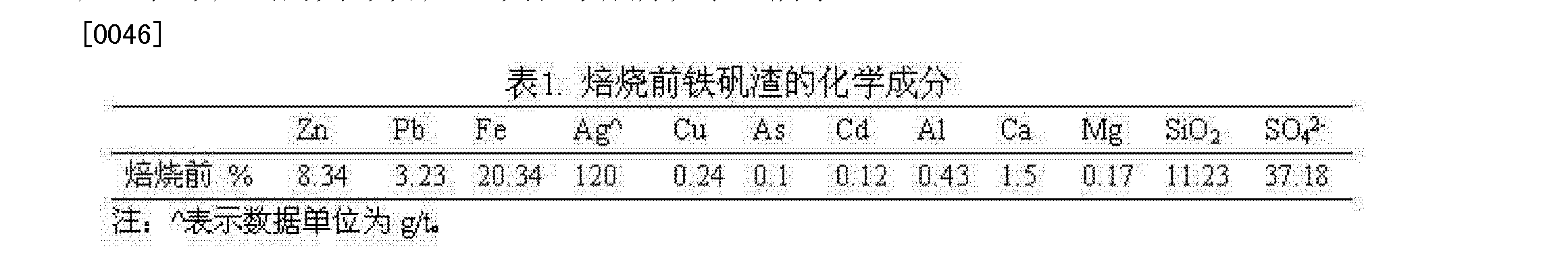 Figure CN102747226BD00071