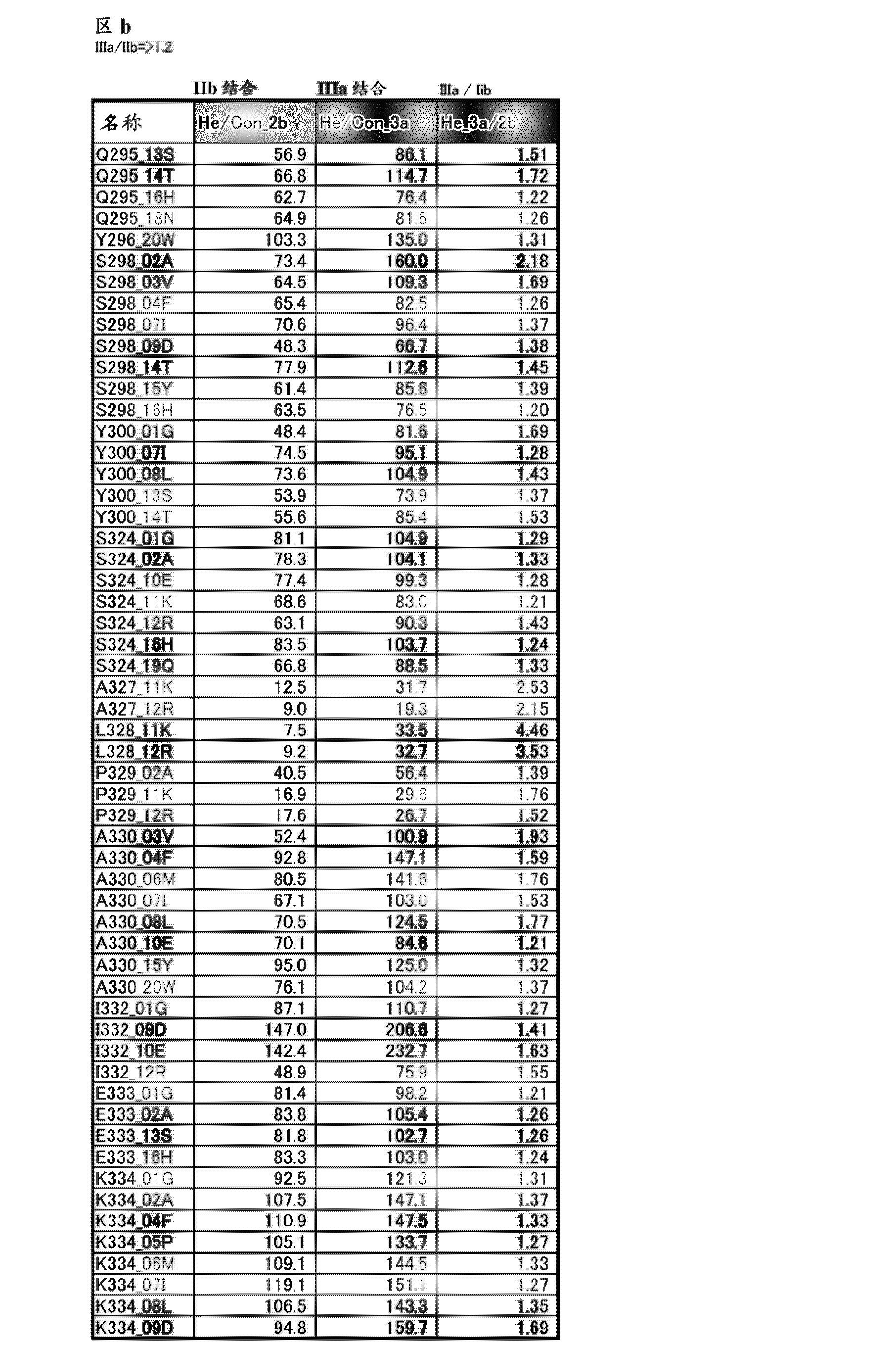 Figure CN103827300AD01081