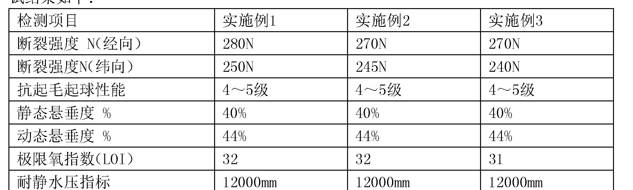 Figure CN105908330AD00081