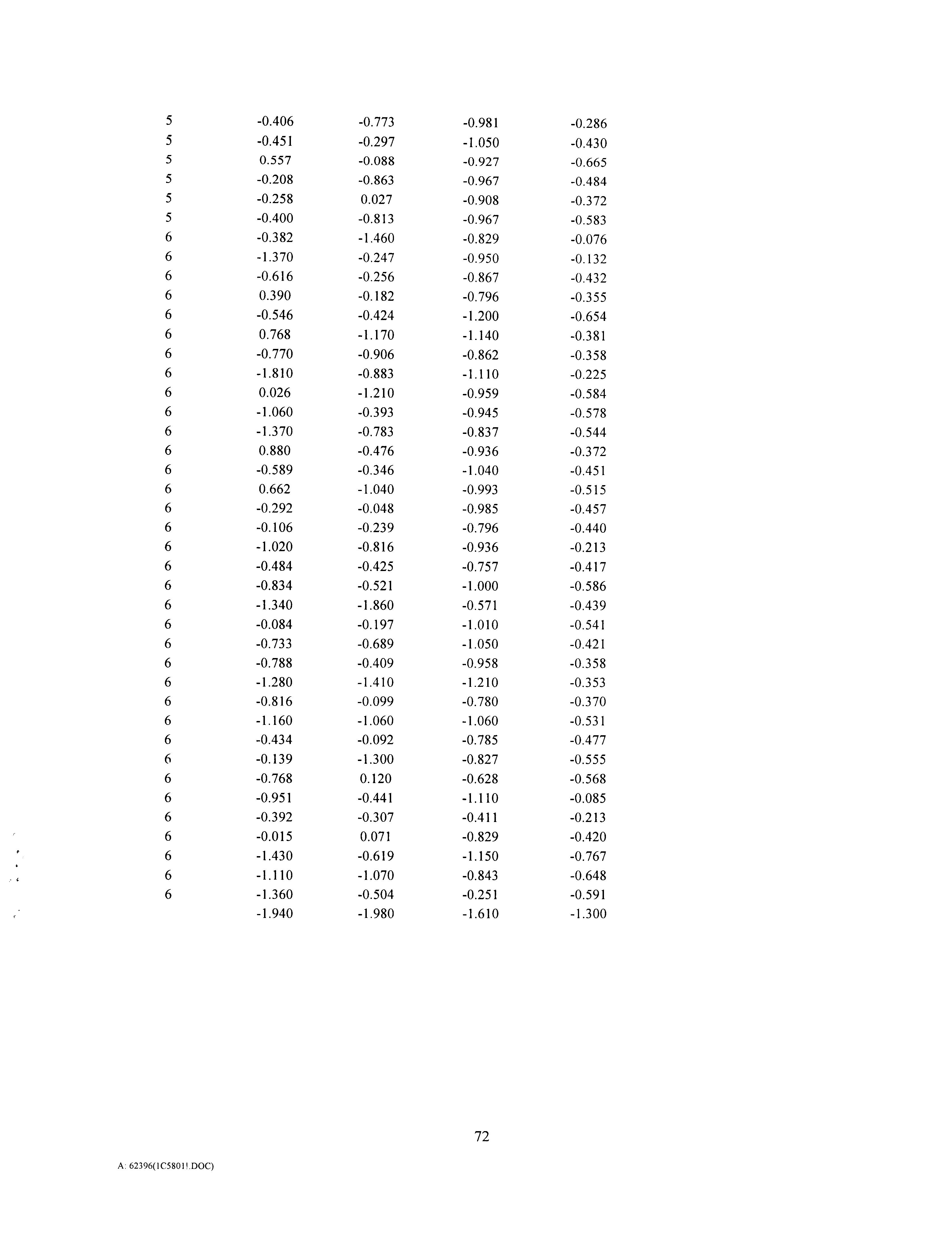 Figure US06258576-20010710-P00012