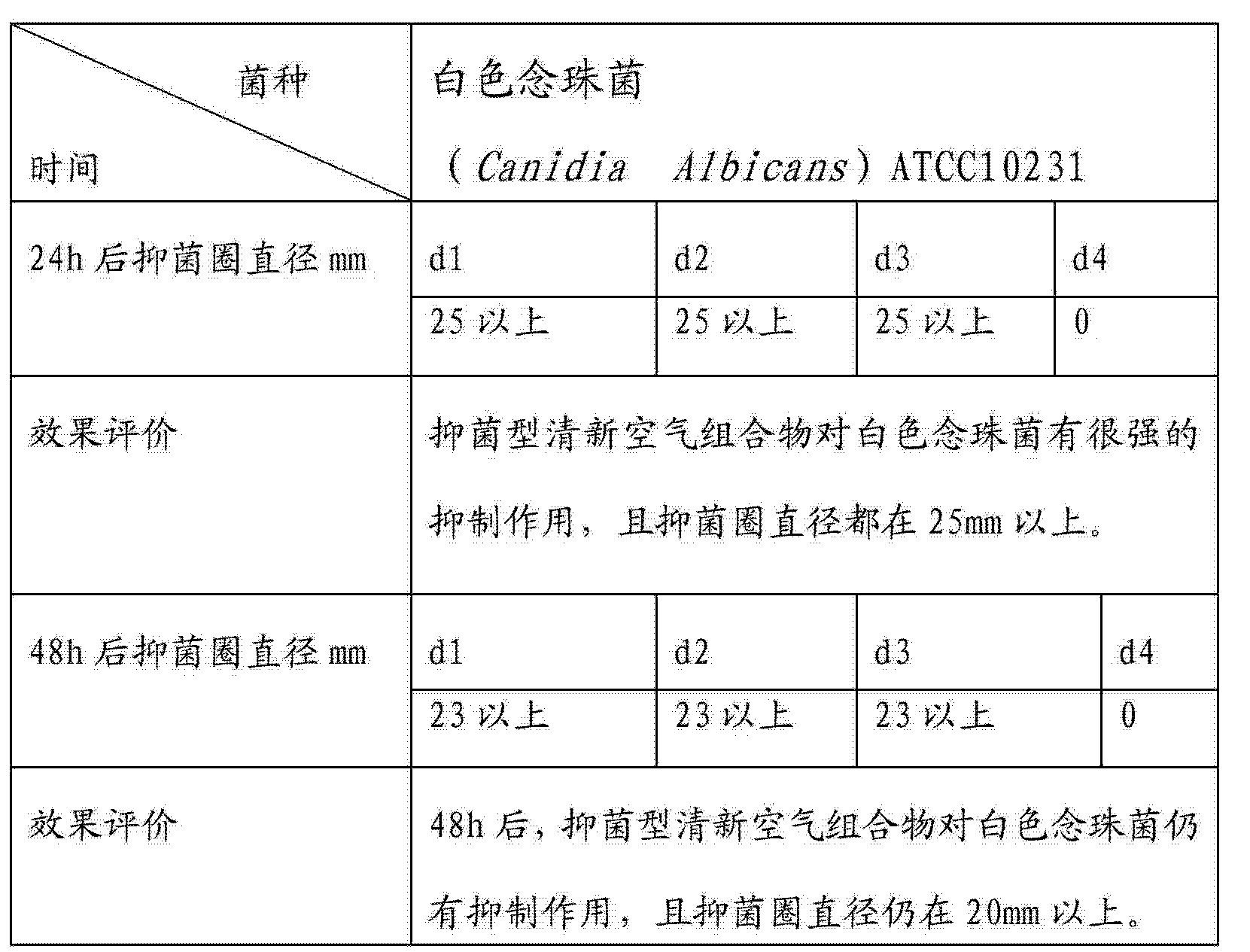 Figure CN103341196AD00121