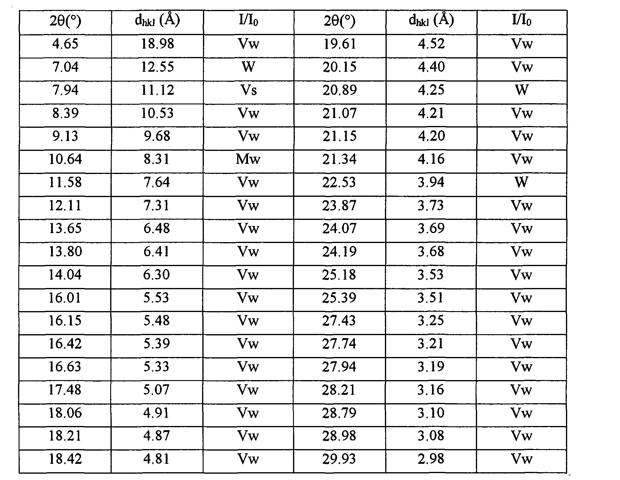 Figure CN101855171BD00061