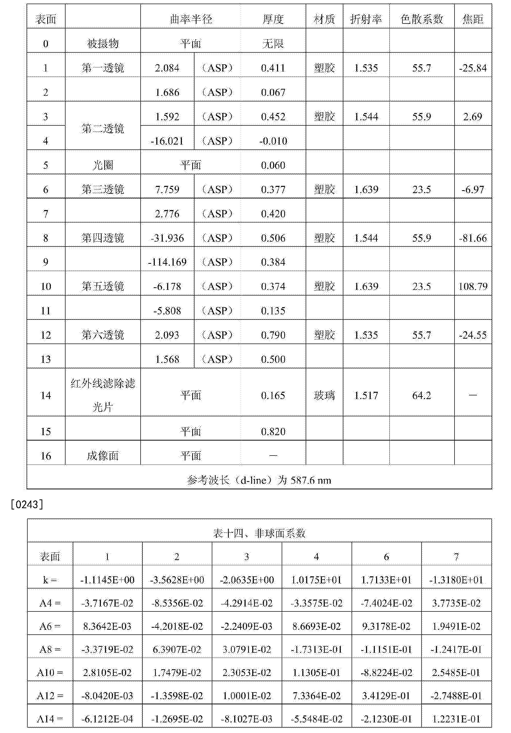 Figure CN104808316BD00291