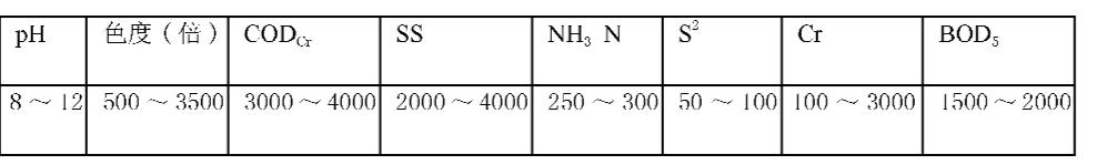 Figure CN102010107AD00051