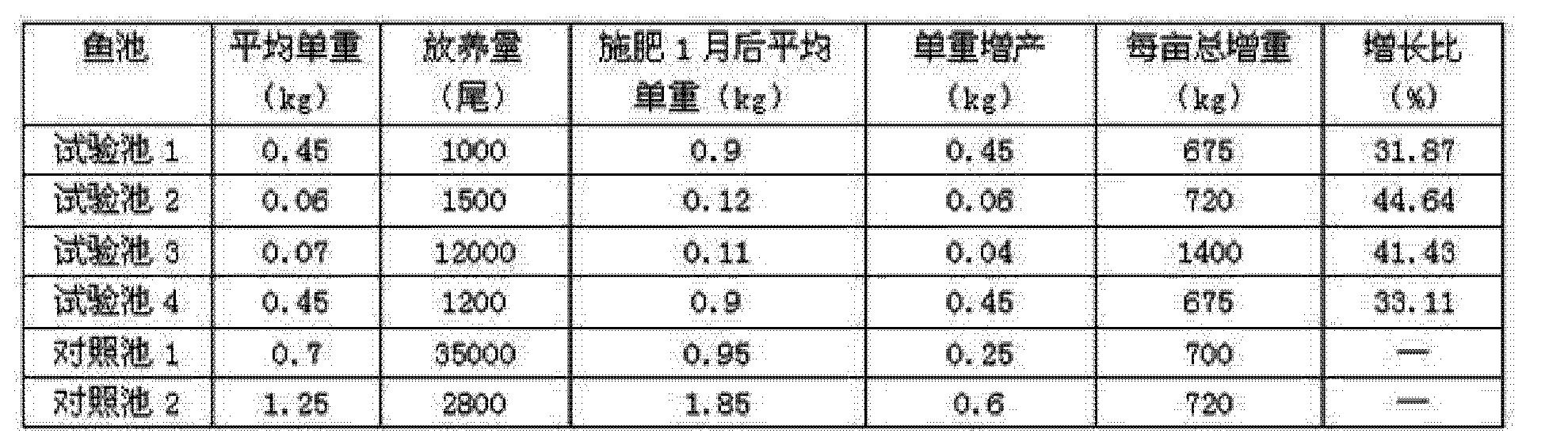 Figure CN103910548BD00102