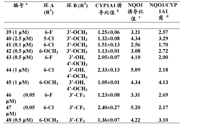 Figure CN102264699AD00341