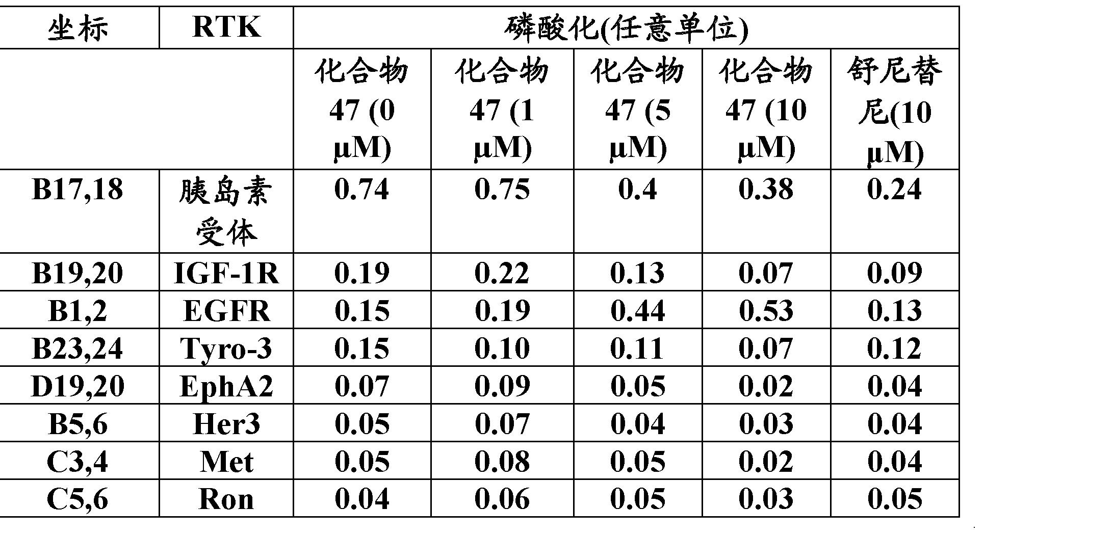Figure CN102264699AD00401