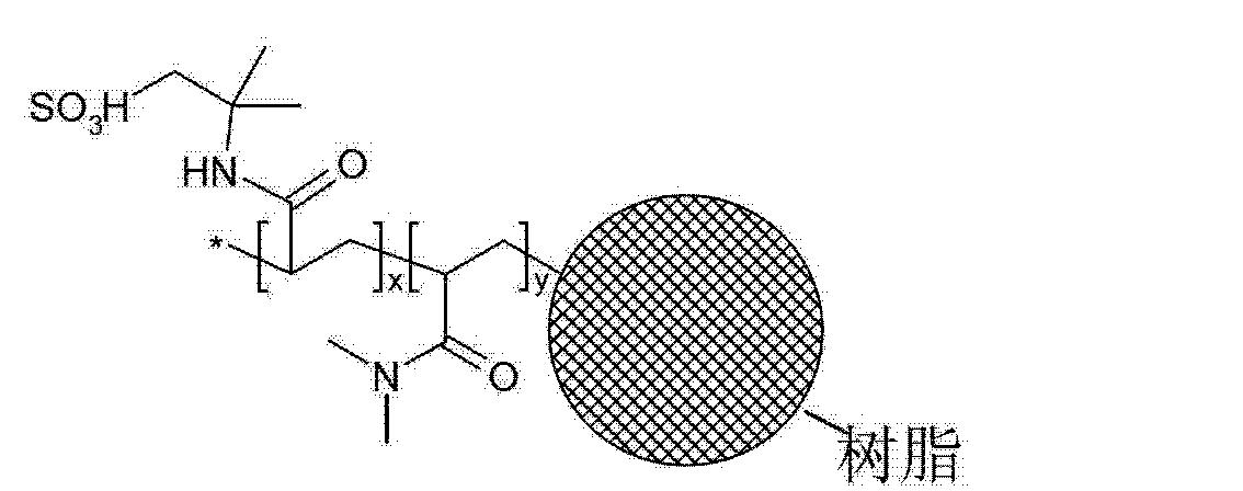 Figure CN103382215AD00093