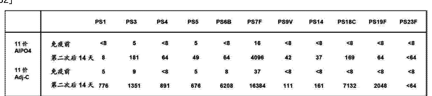 Figure CN103251940AD00442