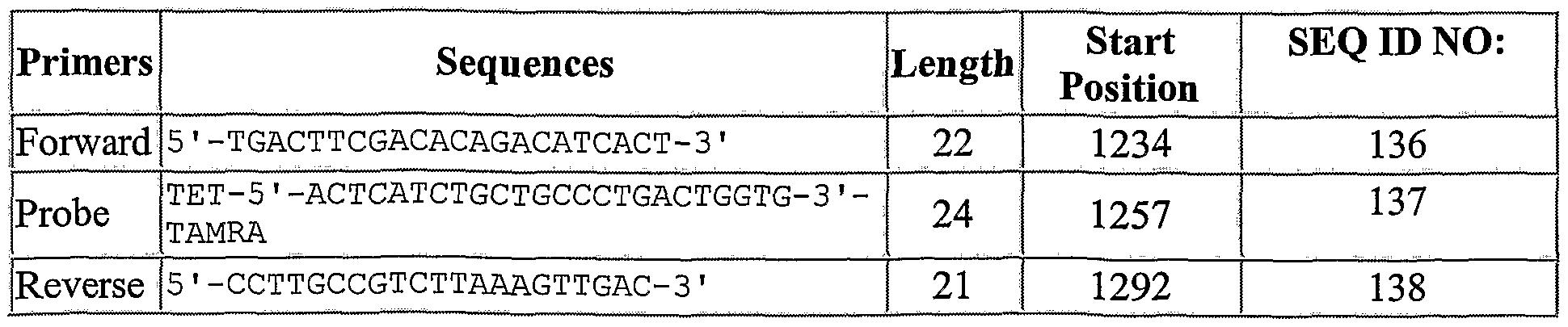 Figure imgf000226_0002