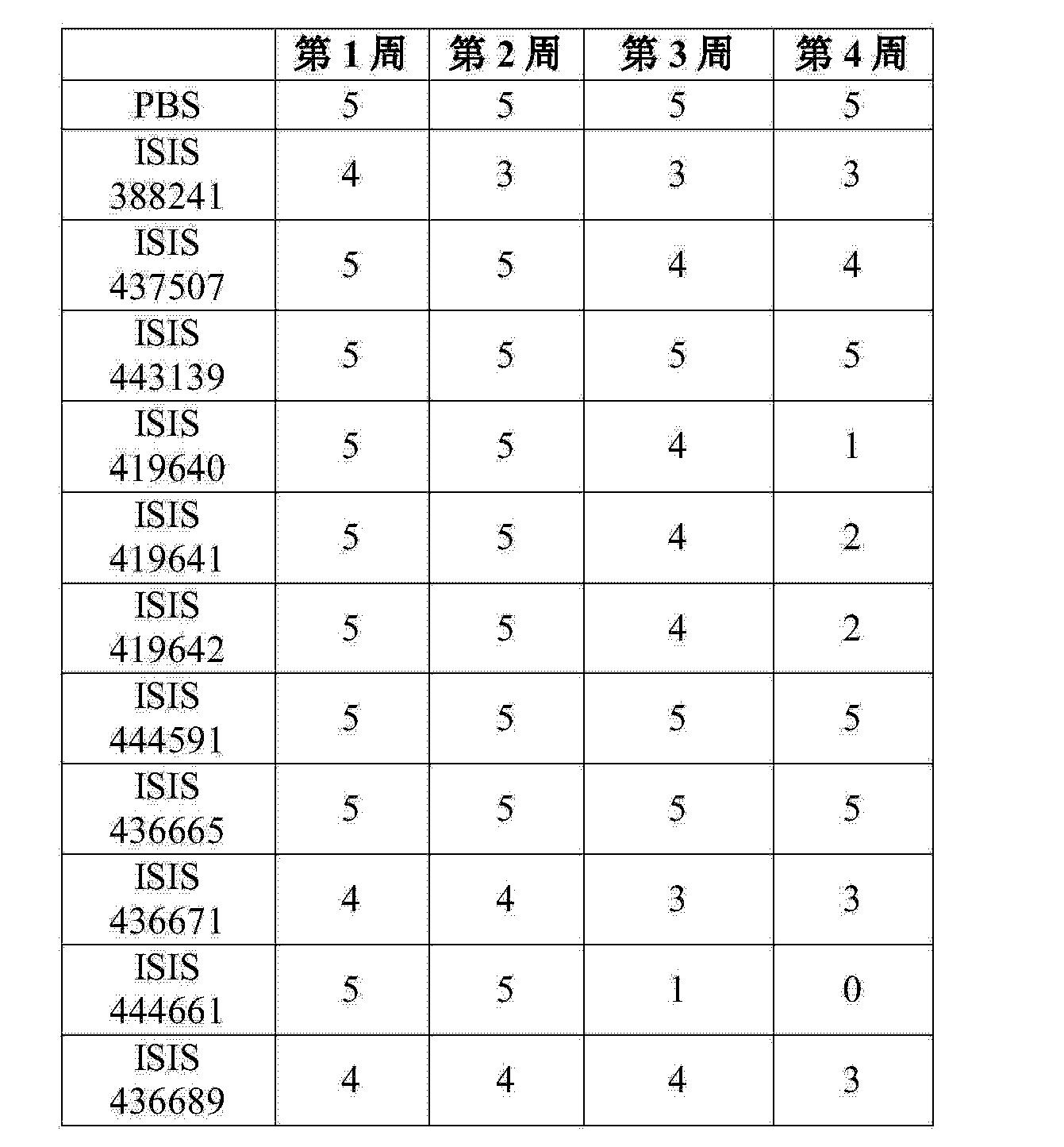 Figure CN104894129AD00751