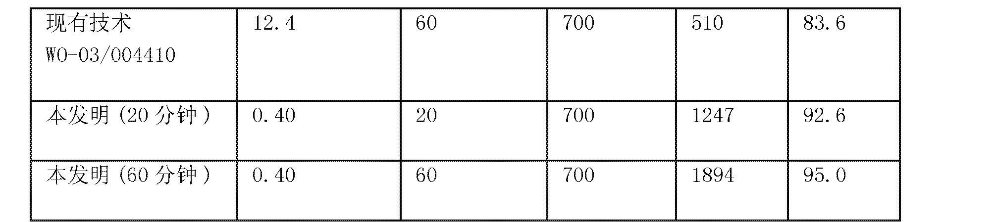 Figure CN101287551BD00071