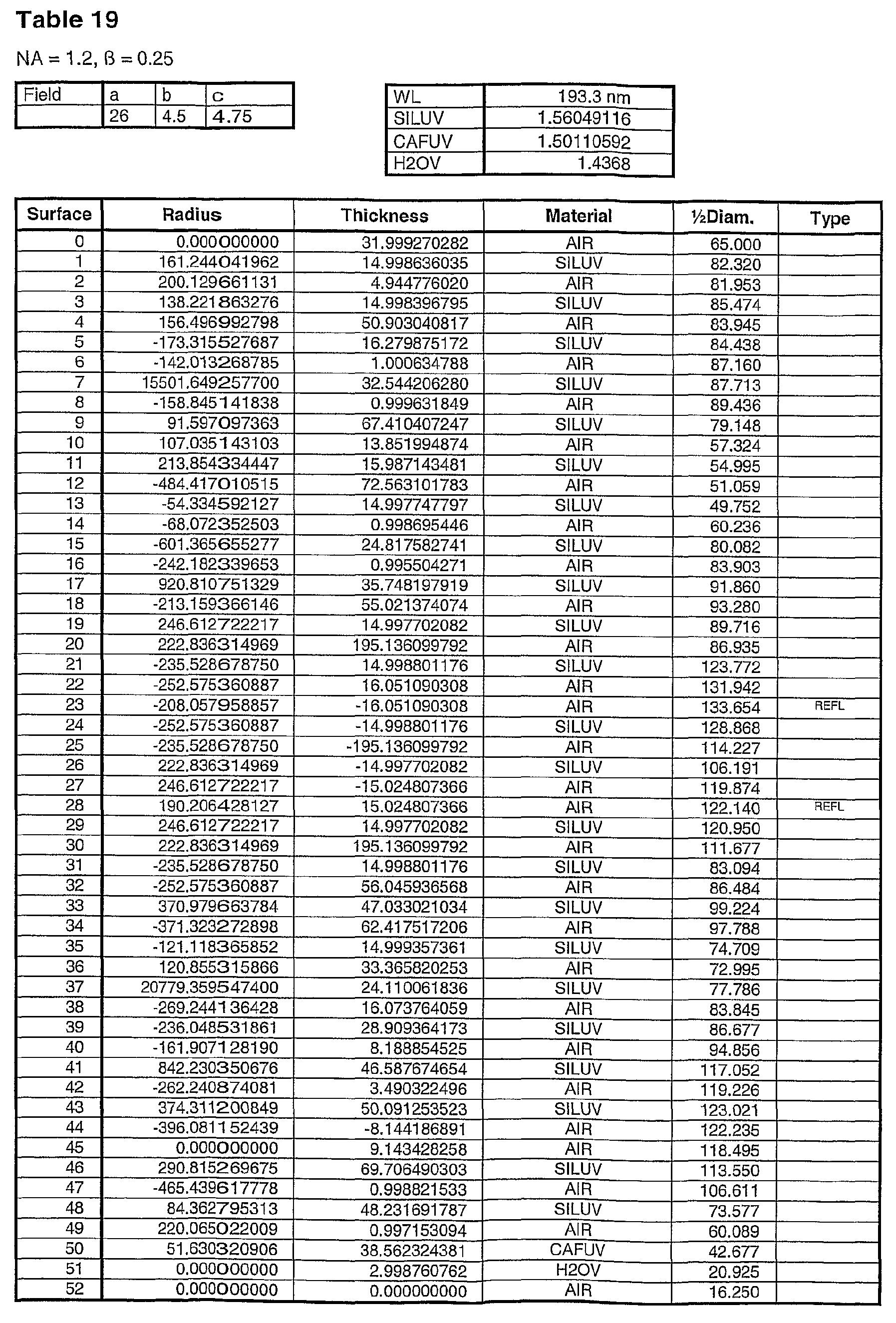 Figure 112012001788764-pat00025