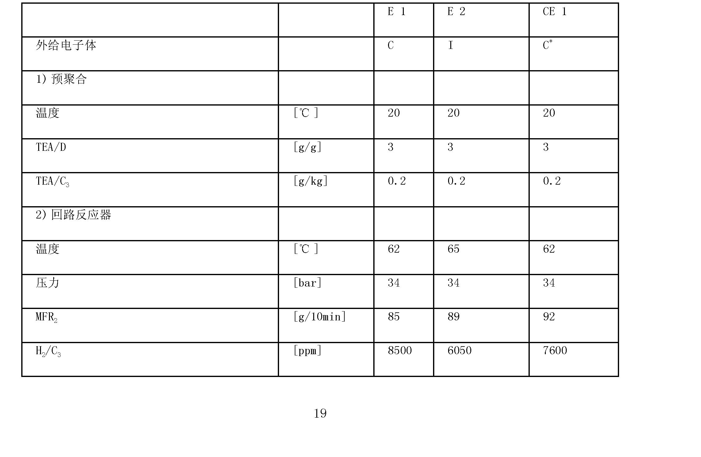 Figure CN102203178BD00191