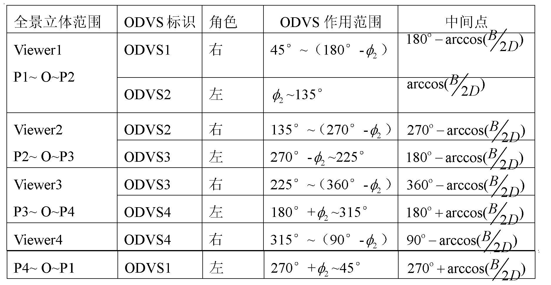 Figure CN102243432AD00142