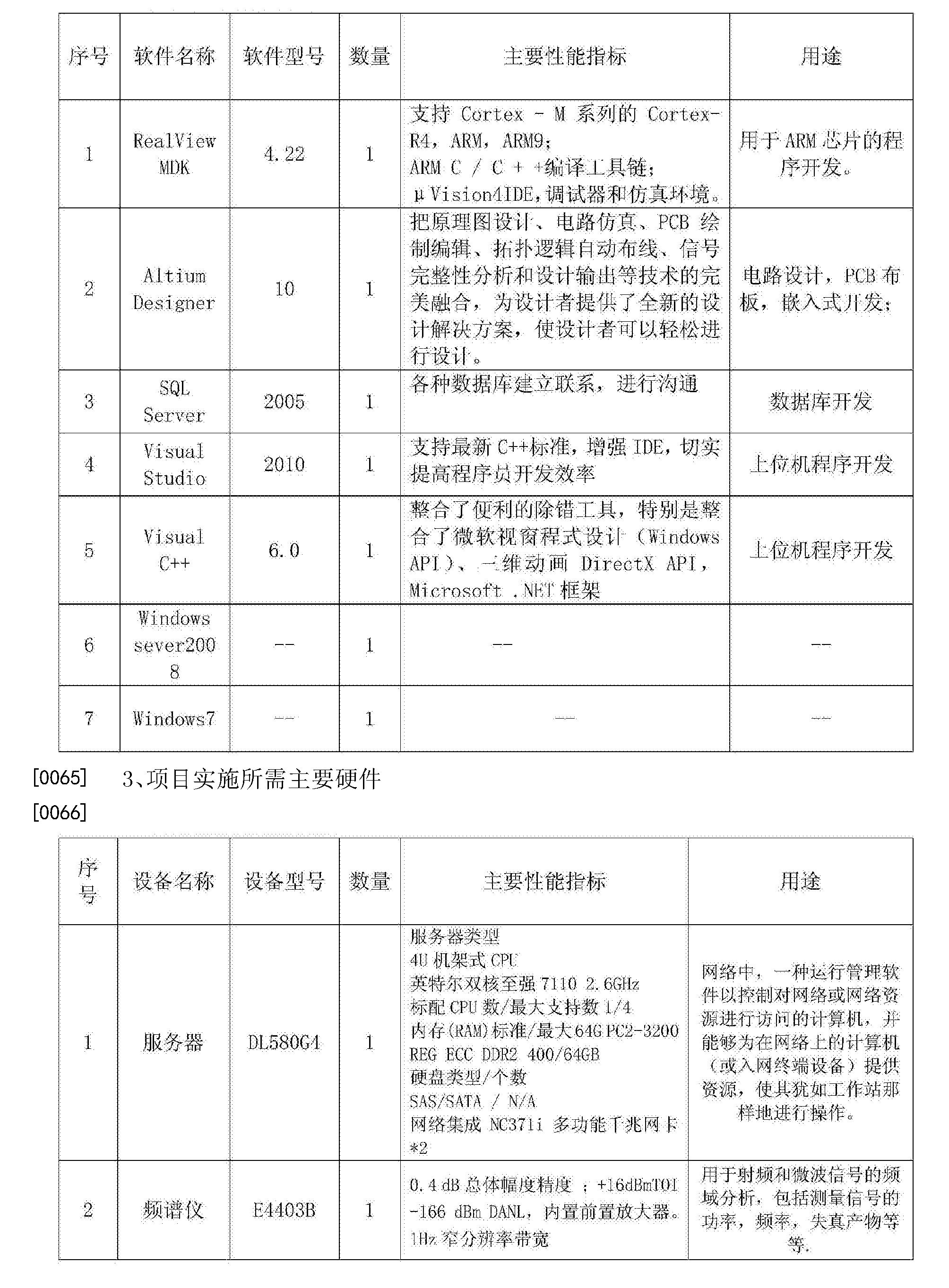 Figure CN103823111BD00091