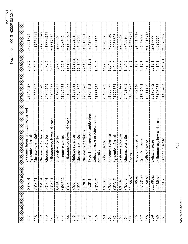 Figure imgf000457_0001