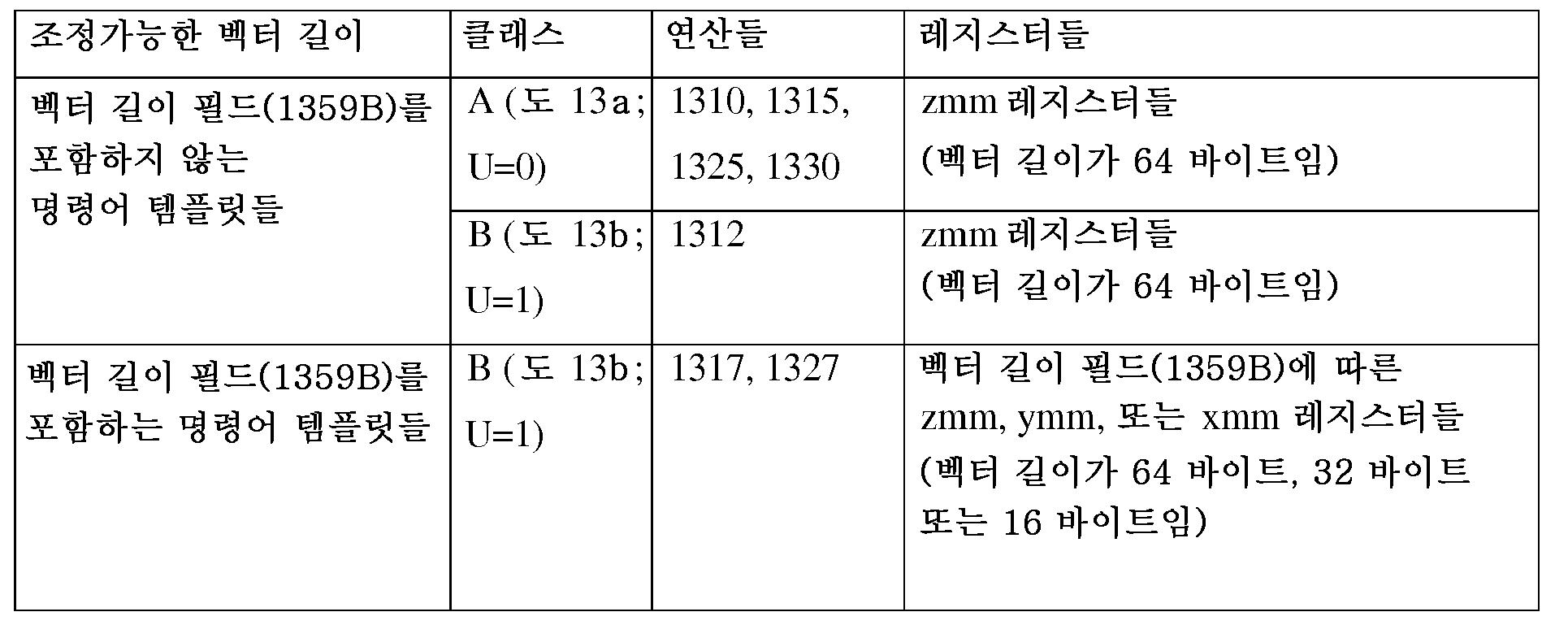 Figure 112016019165418-pct00008