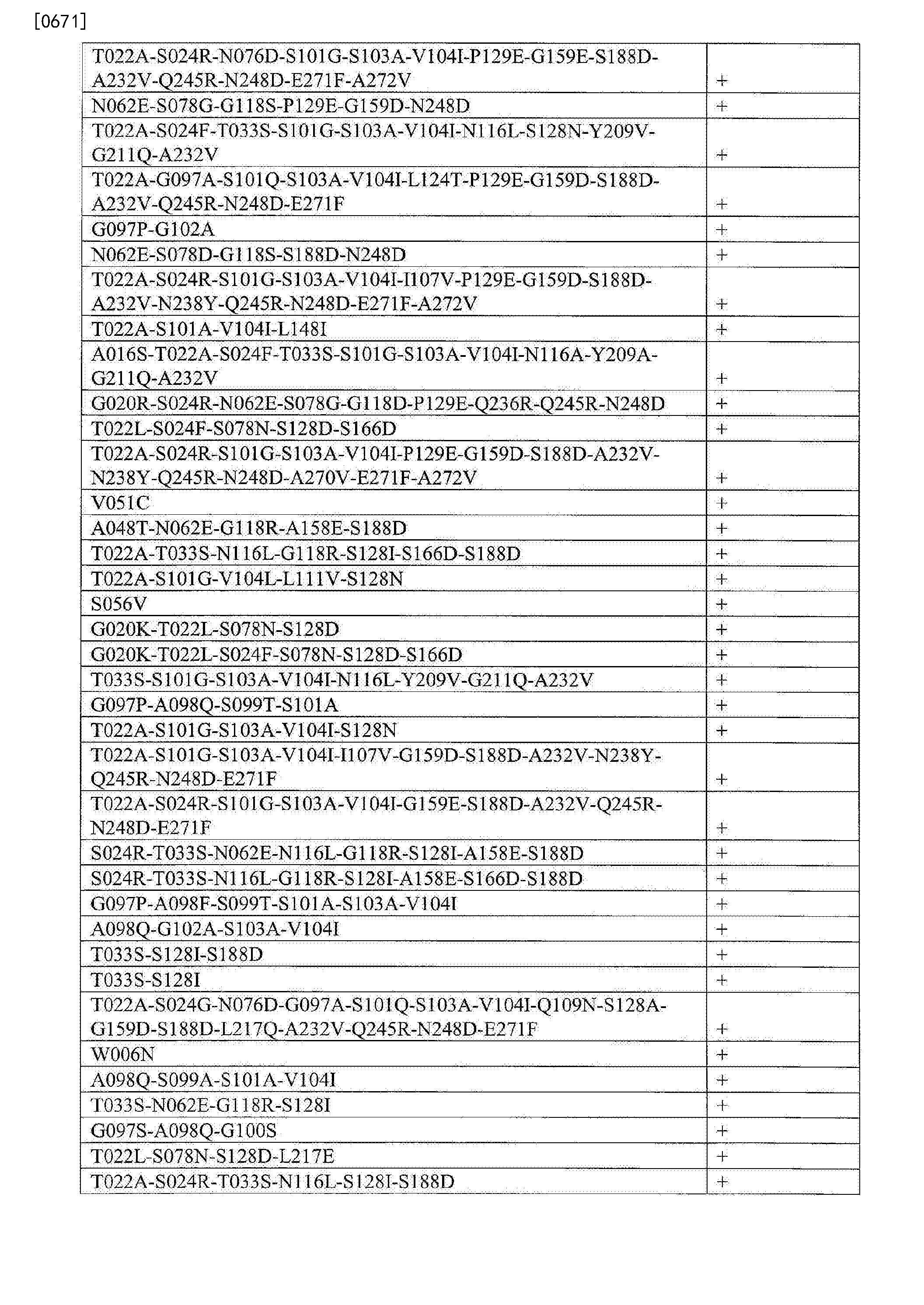 Figure CN103764823BD02731
