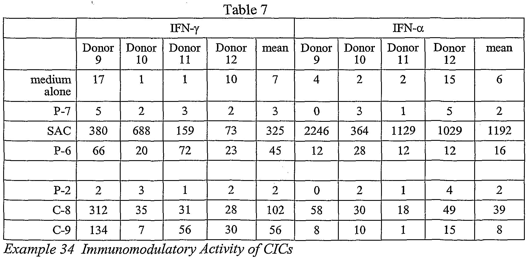 Figure imgf000144_0002
