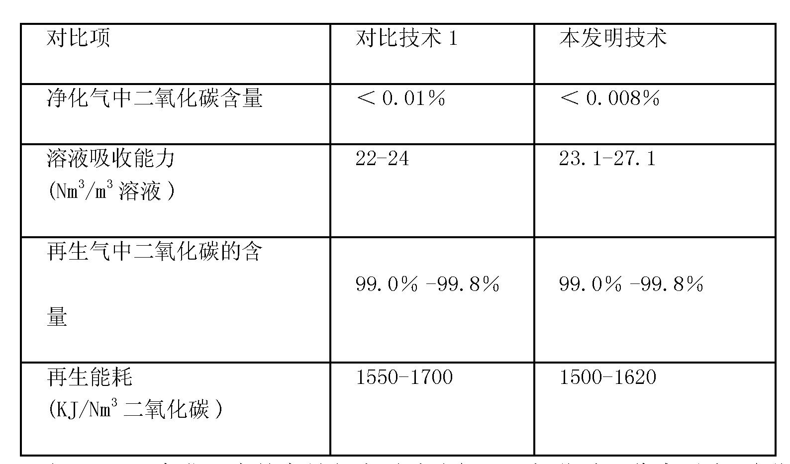Figure CN101816878BD00051