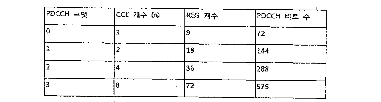 Figure WO-DOC-TABLE-3