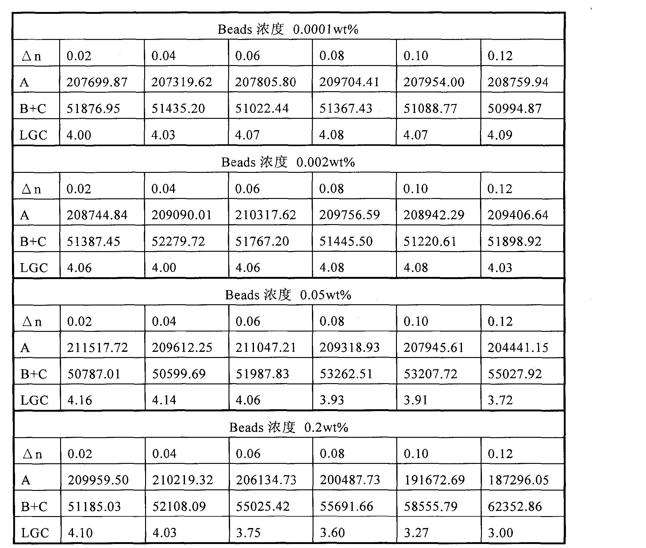 Figure CN102411163BD00191
