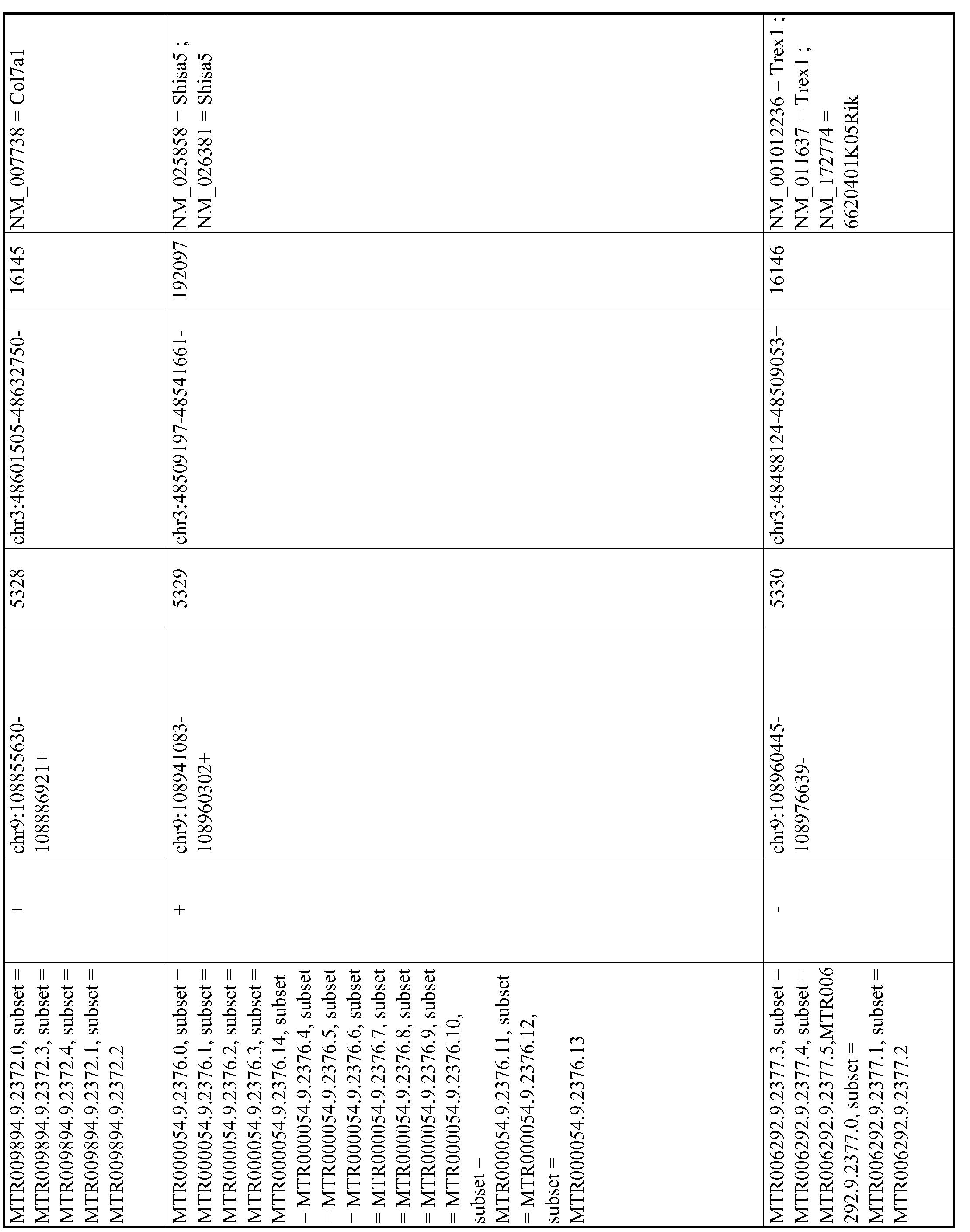 Figure imgf000964_0001
