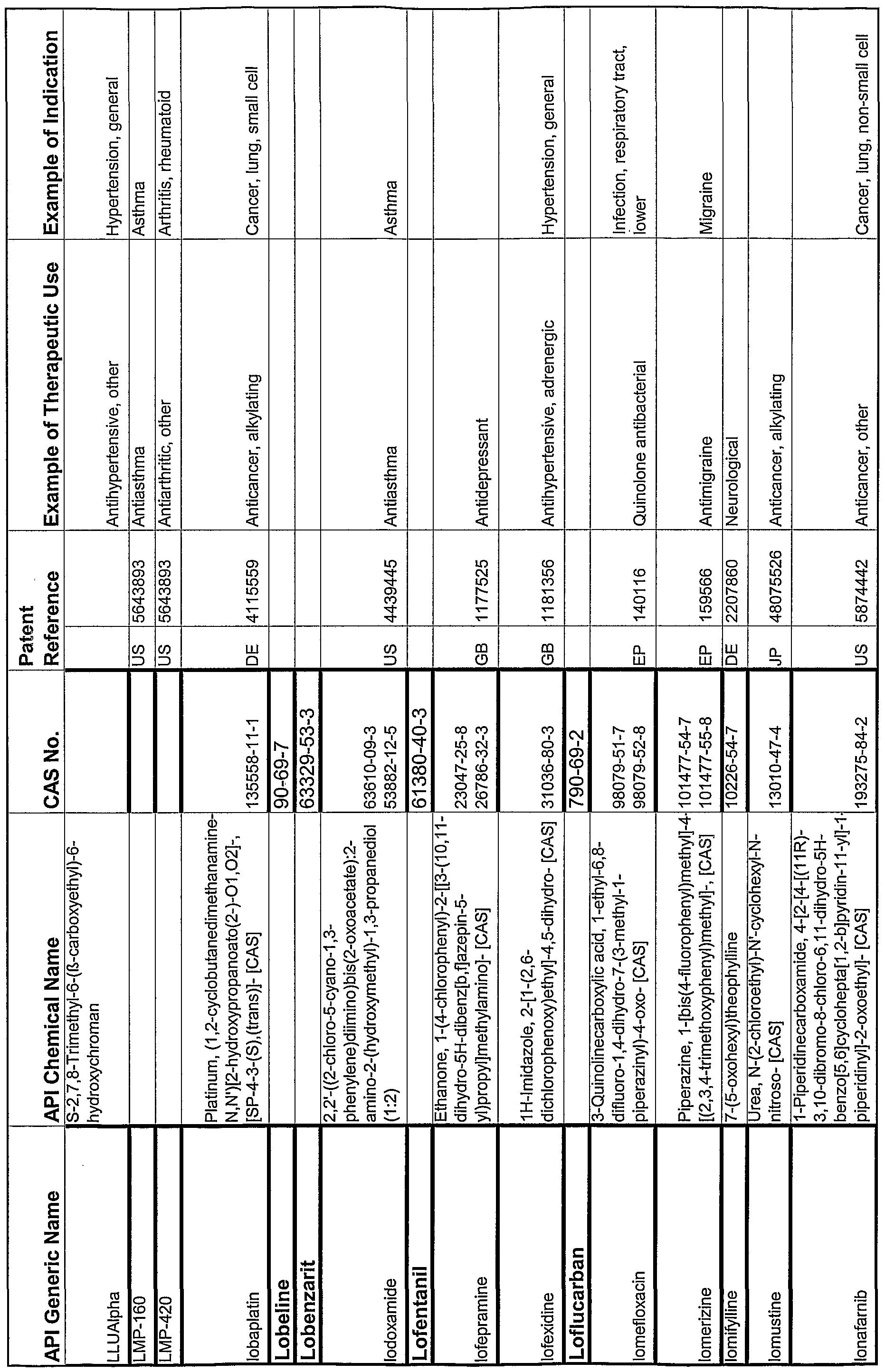Figure imgf000313_0001