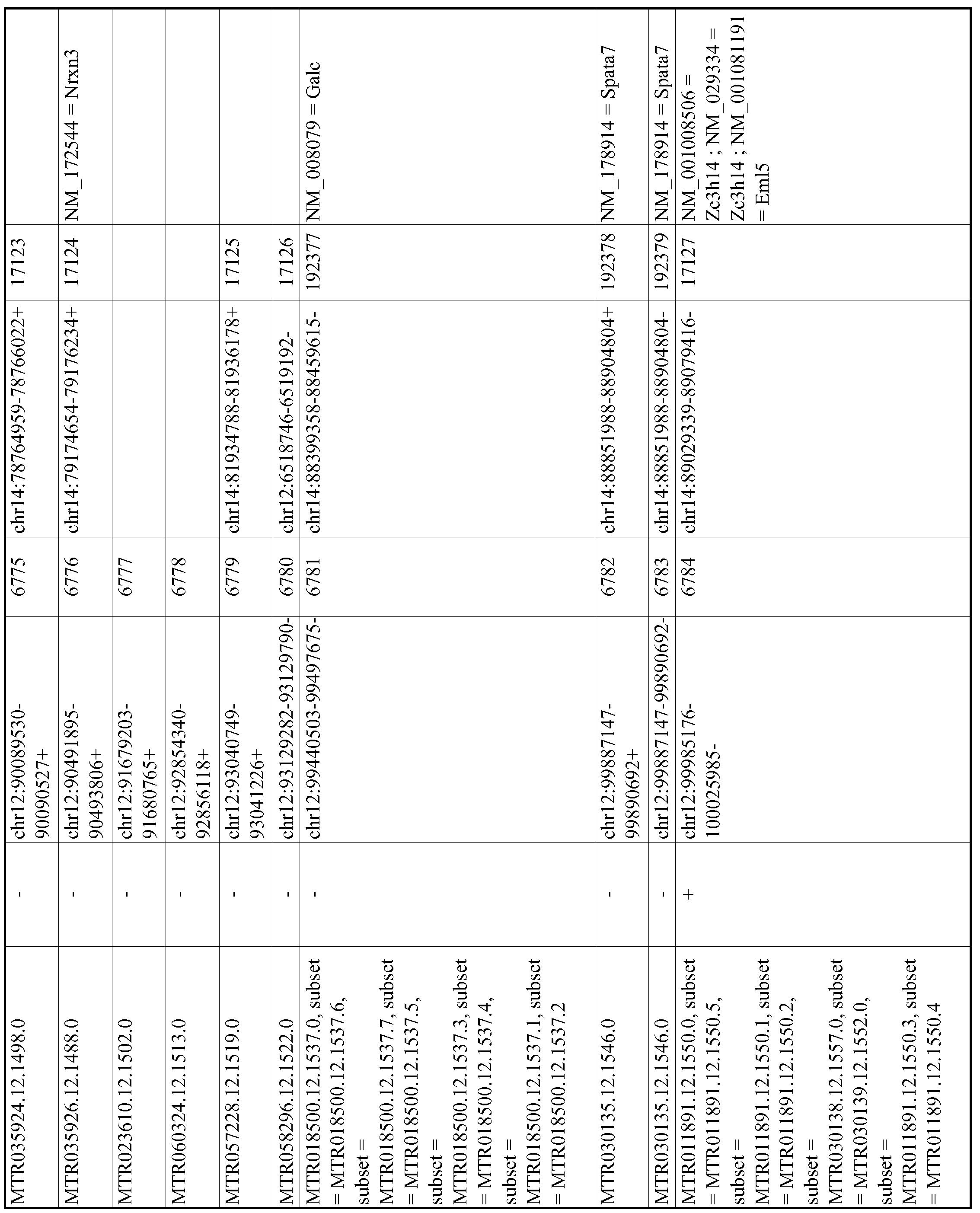 Figure imgf001206_0001