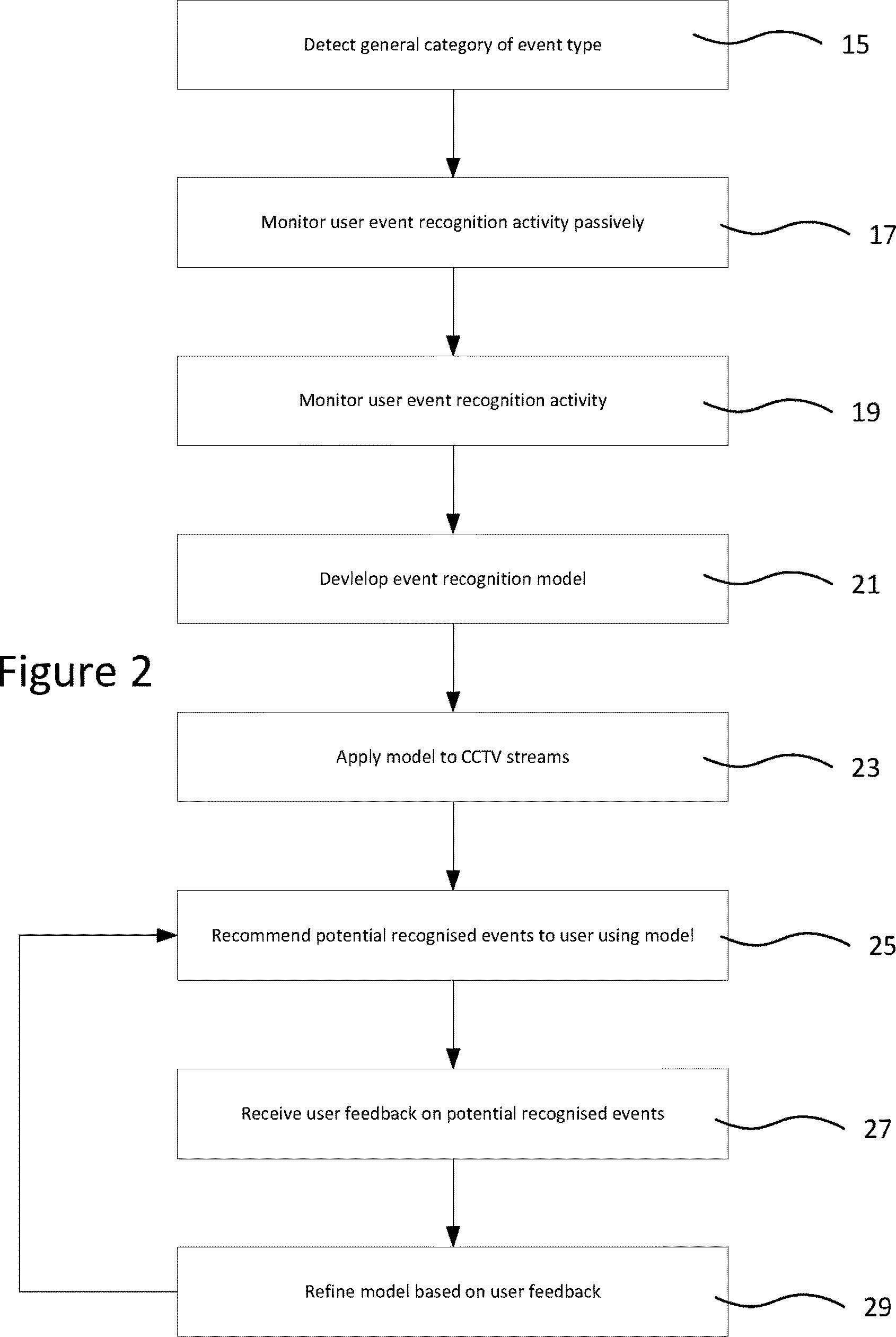 Figure GB2554948A_D0001