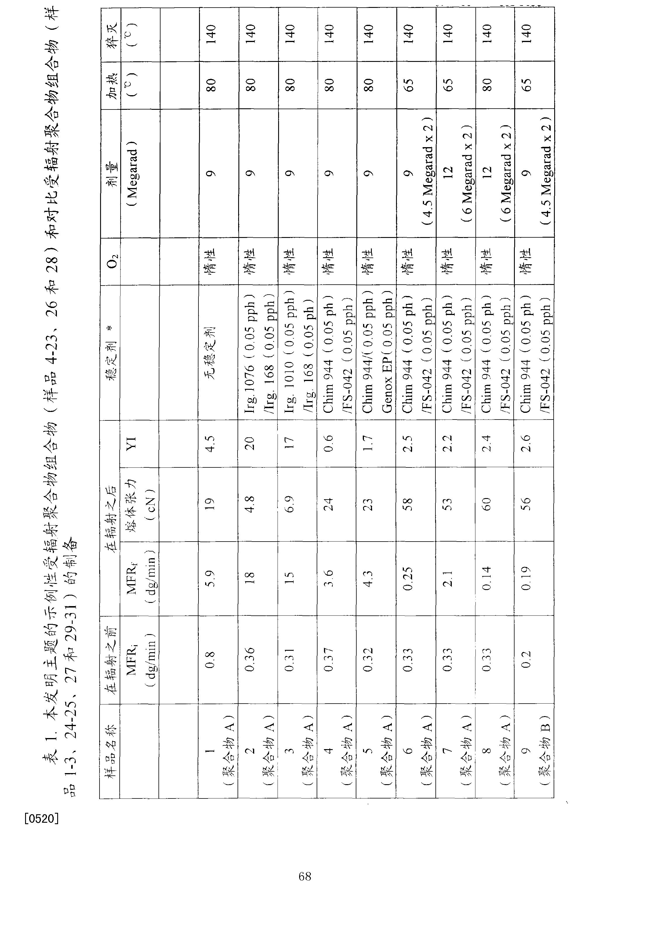 Figure CN101688004BD00681