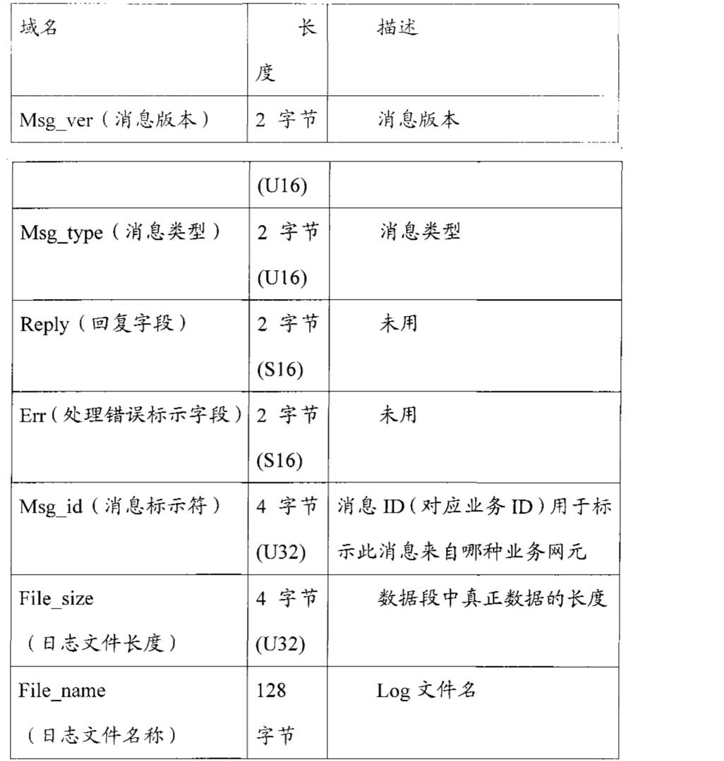 Figure CN102065322AD00091