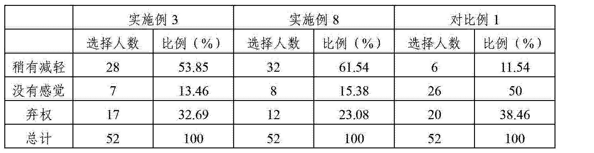 Figure CN102697830BD00081