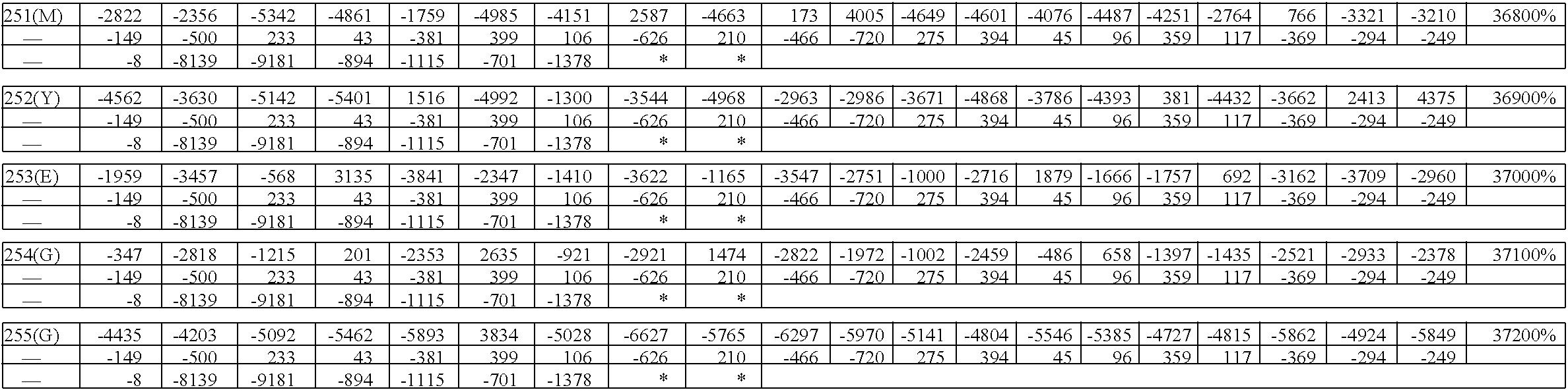 Figure US08945899-20150203-C00046