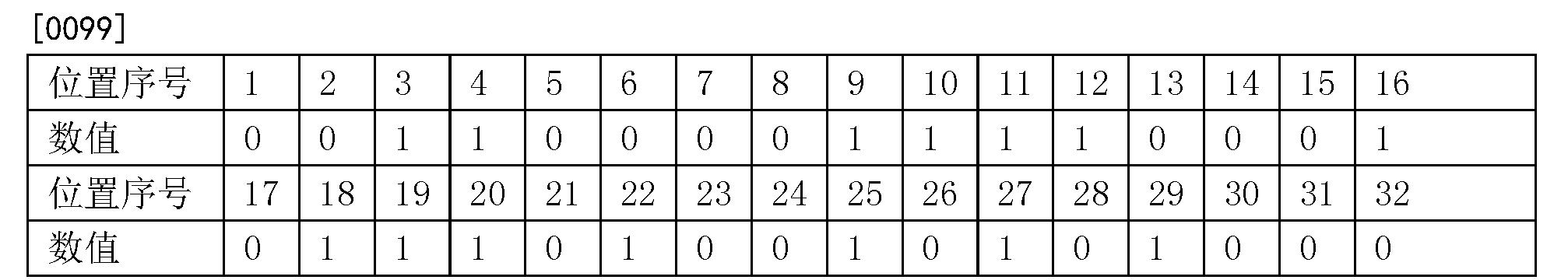 Figure CN104658608BD00131