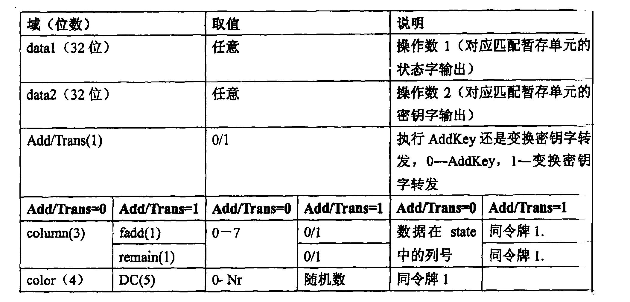 Figure CN1761185BD00333