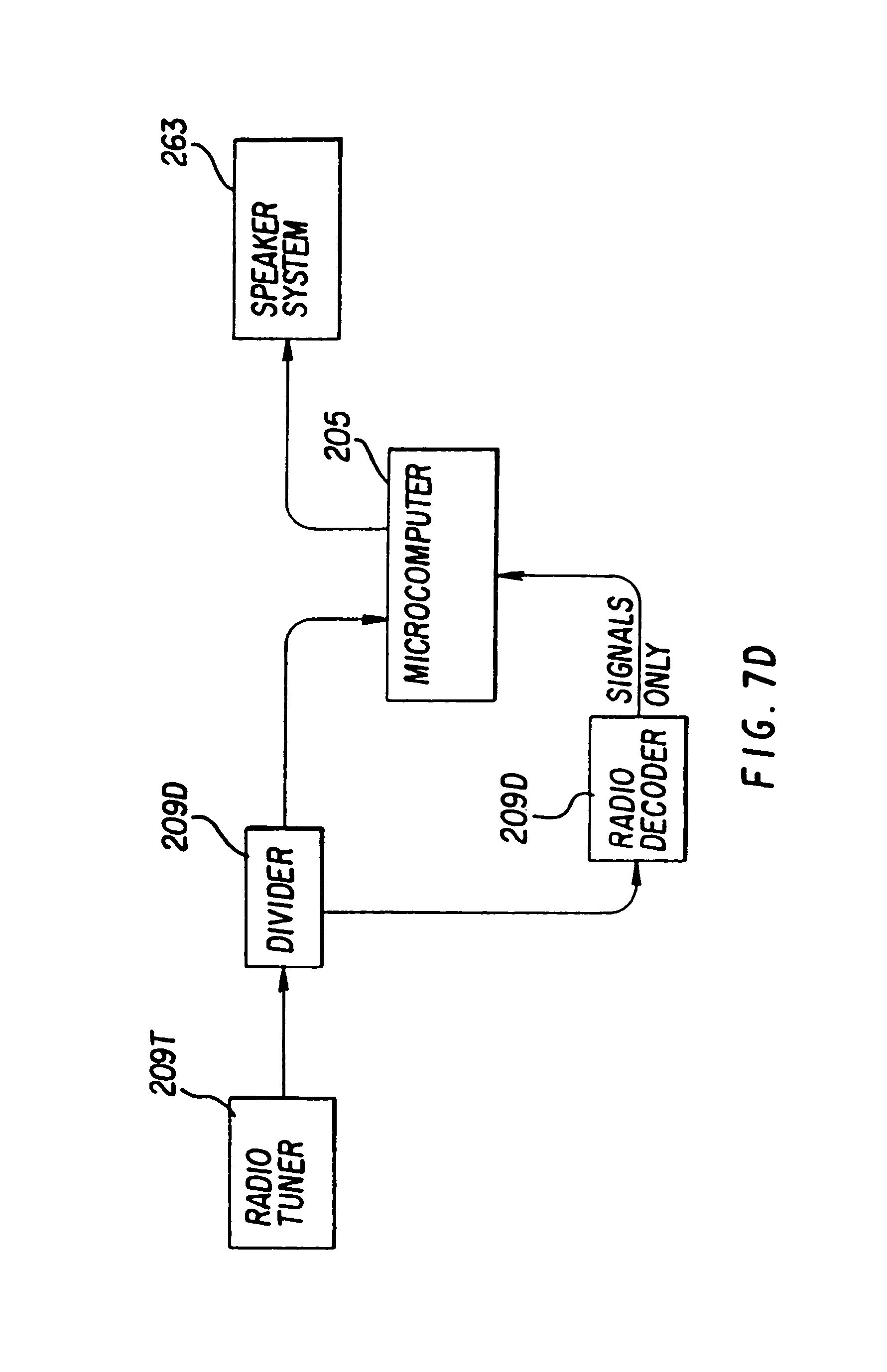 Us8893177b1 Signal Processing Apparatus And Methods Google Patents Fm Demodulation With Rlc Circuits Applet