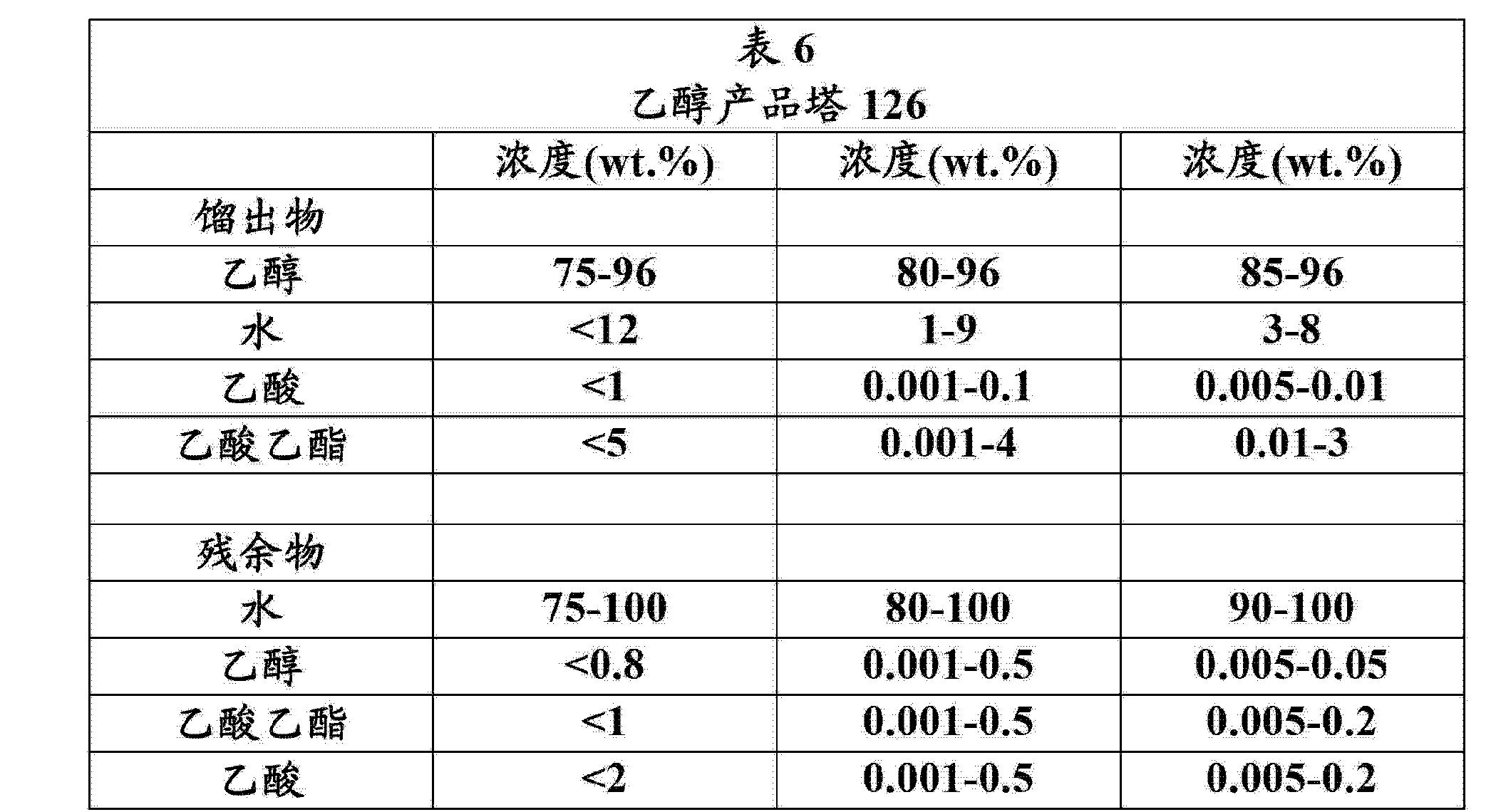 Figure CN103221367BD00181